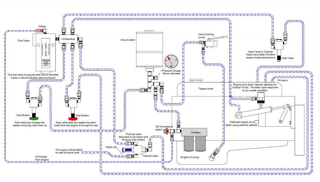 Equal ELM Mine Safe Safety Systems
